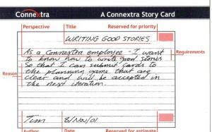 Connextra Story Card from 2001